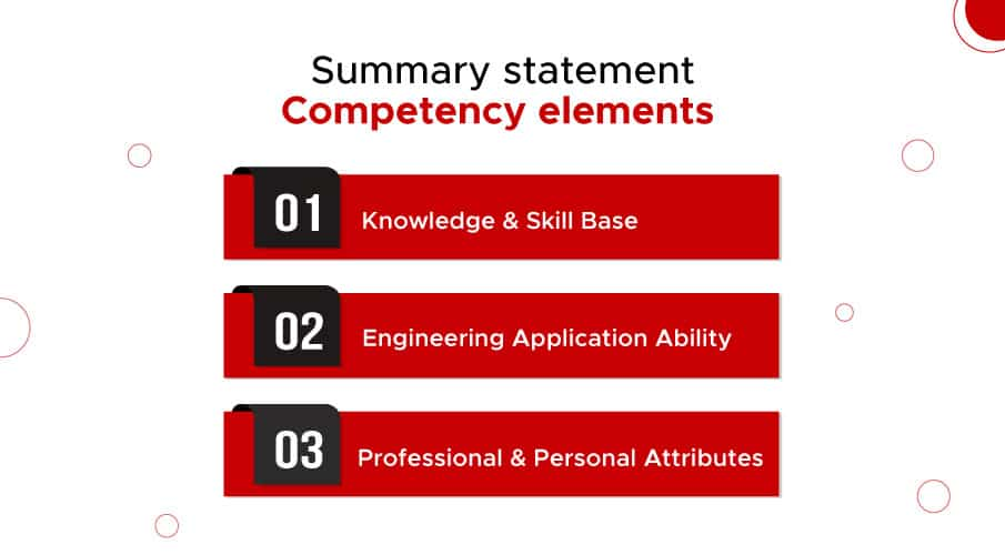 Summary statement Competency elements