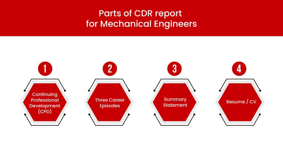 cdr report for mechanical engineer format
